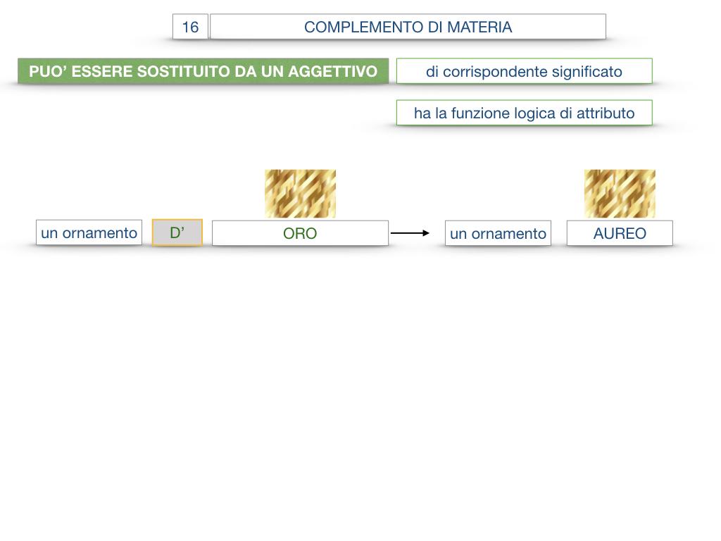 27. I COMPLEMENTI_ARGOMENTO E MATERIA_SIMULAZIONE.108