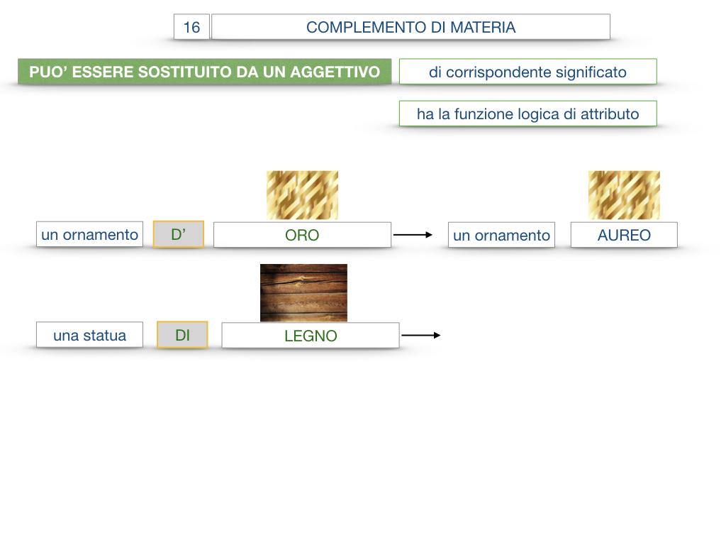 27. I COMPLEMENTI_ARGOMENTO E MATERIA_SIMULAZIONE.109