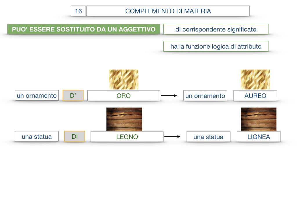 27. I COMPLEMENTI_ARGOMENTO E MATERIA_SIMULAZIONE.110