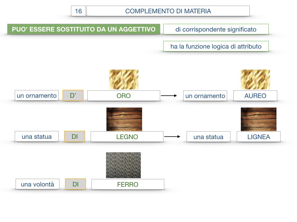 27. I COMPLEMENTI_ARGOMENTO E MATERIA_SIMULAZIONE.111