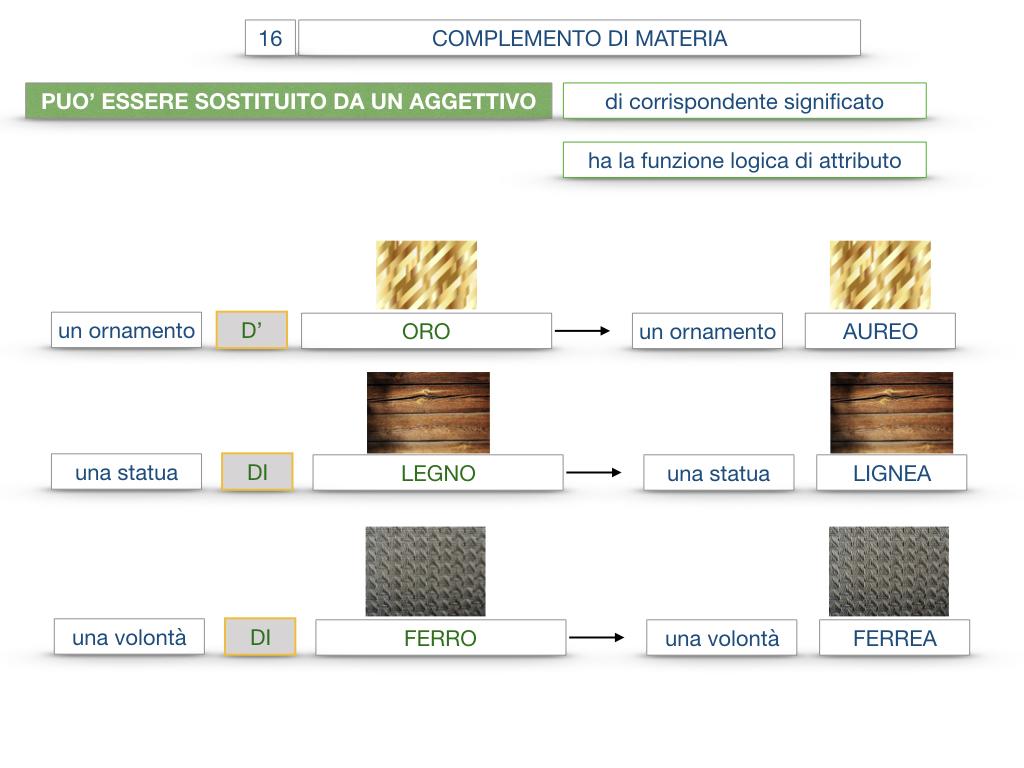 27. I COMPLEMENTI_ARGOMENTO E MATERIA_SIMULAZIONE.112