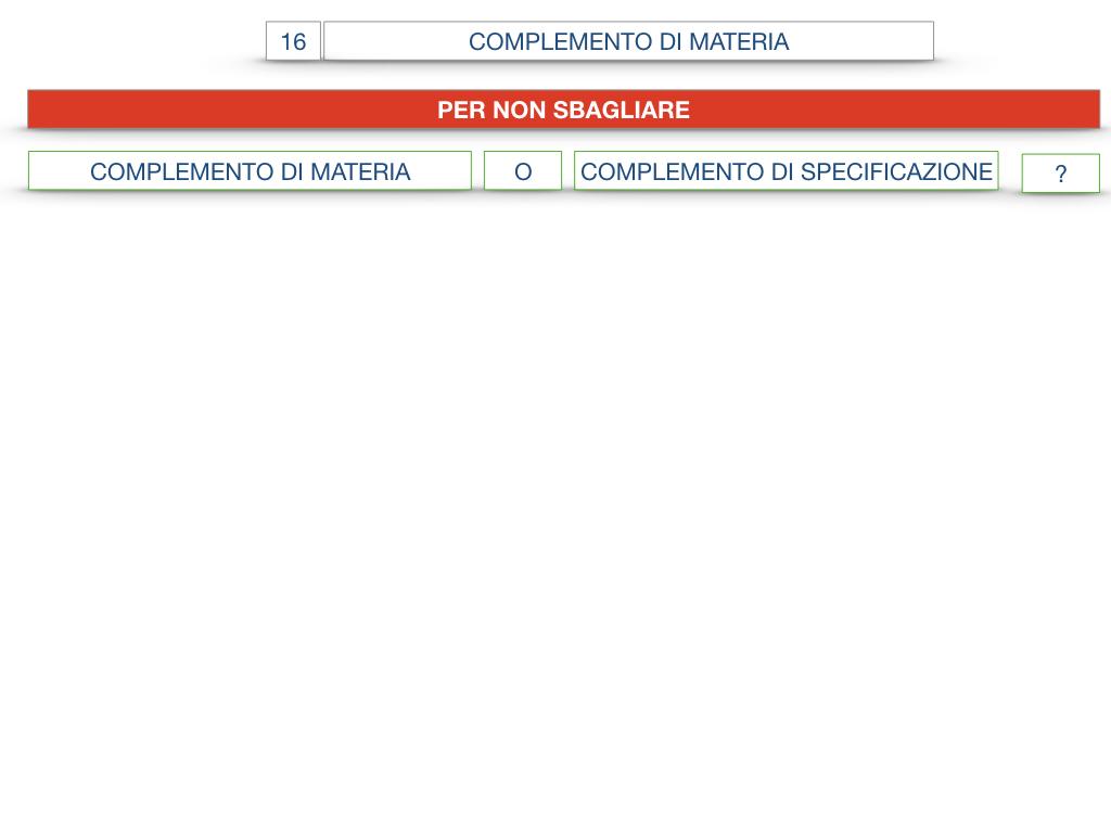 27. I COMPLEMENTI_ARGOMENTO E MATERIA_SIMULAZIONE.115