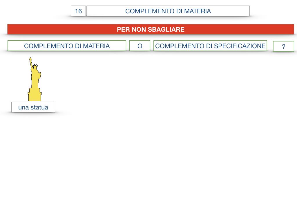 27. I COMPLEMENTI_ARGOMENTO E MATERIA_SIMULAZIONE.116