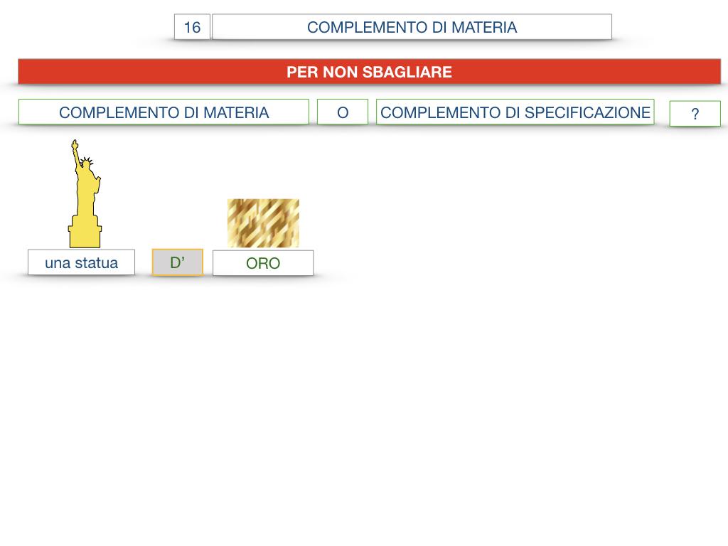 27. I COMPLEMENTI_ARGOMENTO E MATERIA_SIMULAZIONE.117