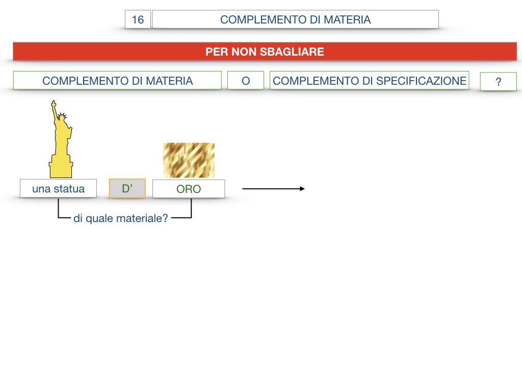 27. I COMPLEMENTI_ARGOMENTO E MATERIA_SIMULAZIONE.119
