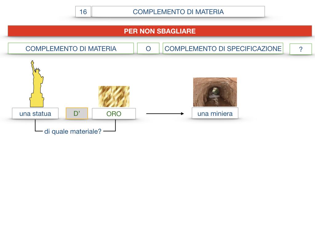 27. I COMPLEMENTI_ARGOMENTO E MATERIA_SIMULAZIONE.120