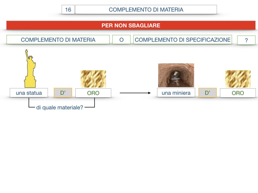 27. I COMPLEMENTI_ARGOMENTO E MATERIA_SIMULAZIONE.121