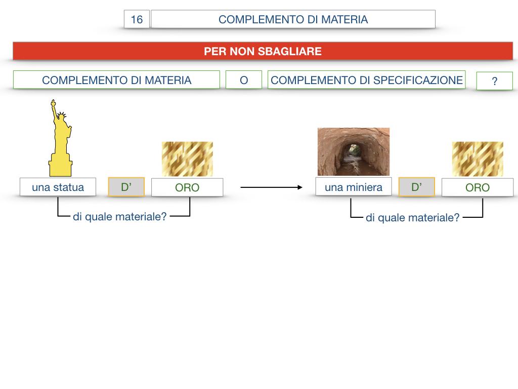 27. I COMPLEMENTI_ARGOMENTO E MATERIA_SIMULAZIONE.122