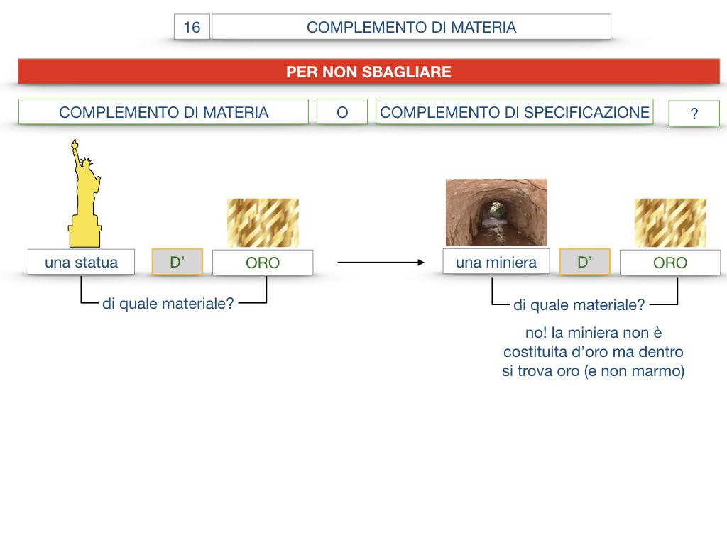 27. I COMPLEMENTI_ARGOMENTO E MATERIA_SIMULAZIONE.123