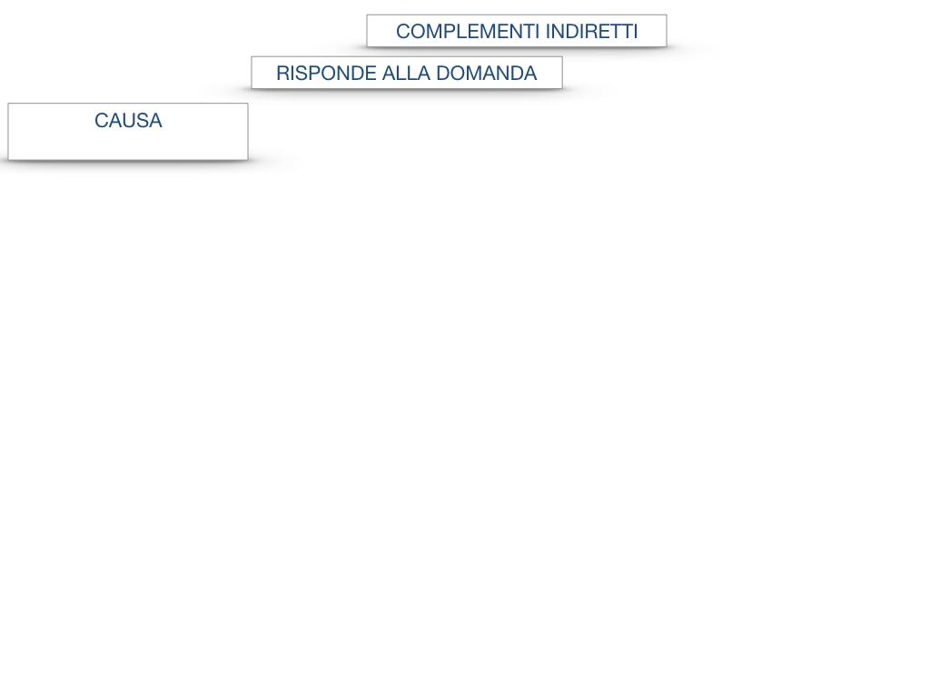 27. I COMPLEMENTI_ARGOMENTO E MATERIA_SIMULAZIONE.126