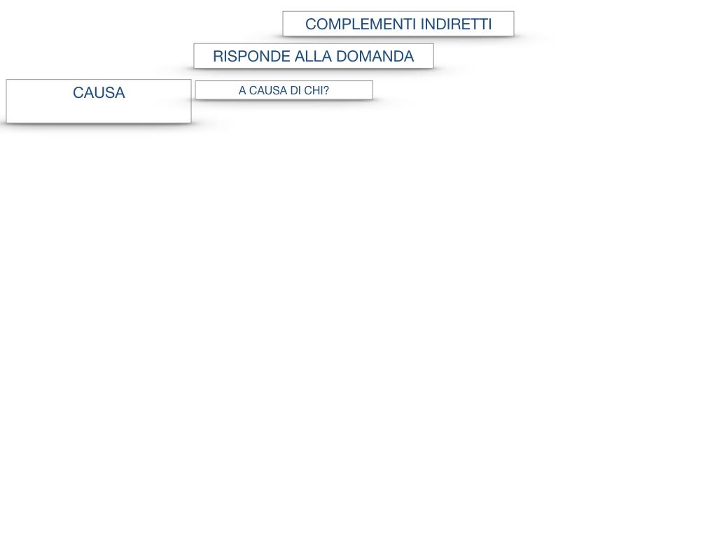27. I COMPLEMENTI_ARGOMENTO E MATERIA_SIMULAZIONE.127