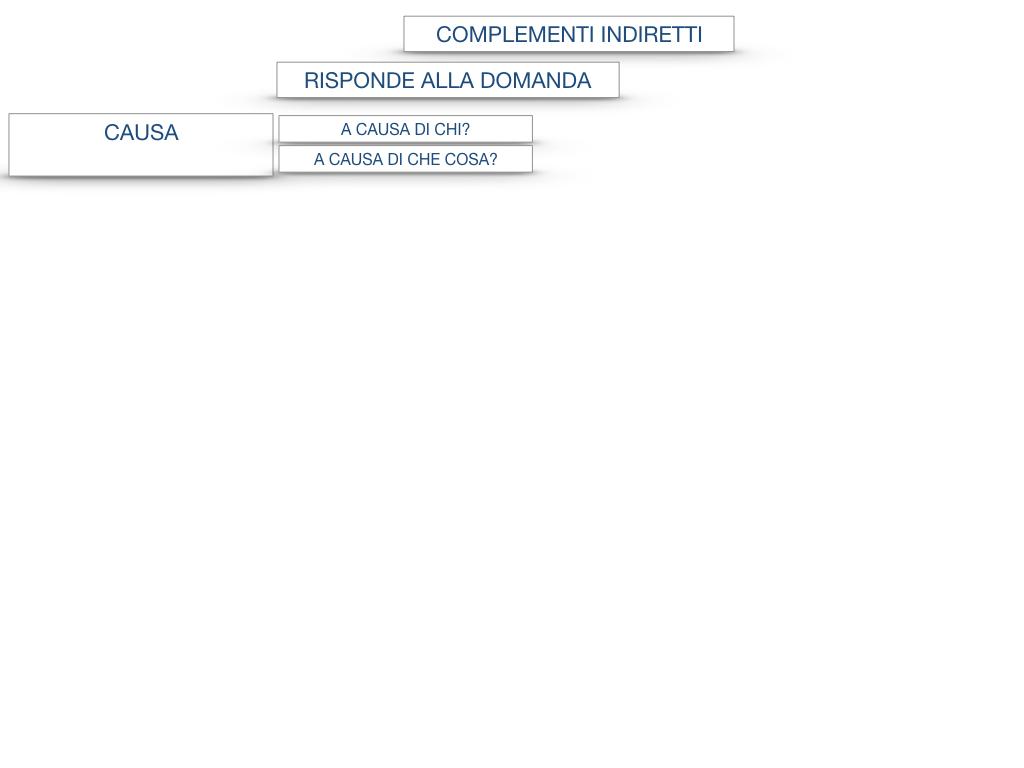27. I COMPLEMENTI_ARGOMENTO E MATERIA_SIMULAZIONE.128