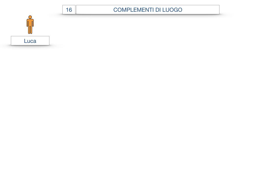 28. COMPLEMENTI DI LUOGO COMPLEMENTO DI STATO IN LUOGO_SIMULAZIONE.003