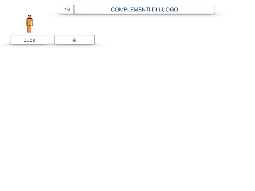 28. COMPLEMENTI DI LUOGO COMPLEMENTO DI STATO IN LUOGO_SIMULAZIONE.004