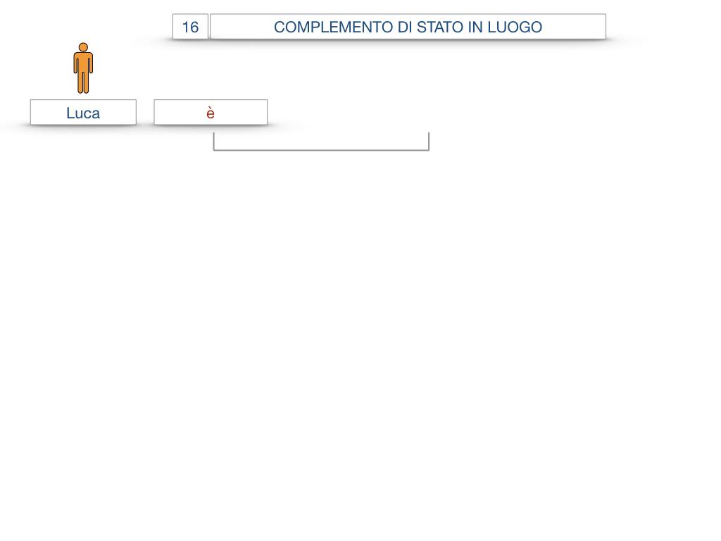28. COMPLEMENTI DI LUOGO COMPLEMENTO DI STATO IN LUOGO_SIMULAZIONE.030