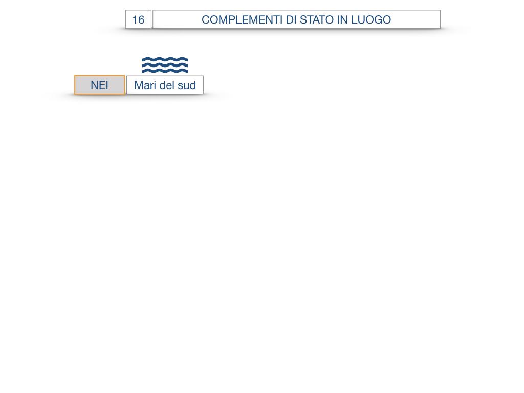 28. COMPLEMENTI DI LUOGO COMPLEMENTO DI STATO IN LUOGO_SIMULAZIONE.060