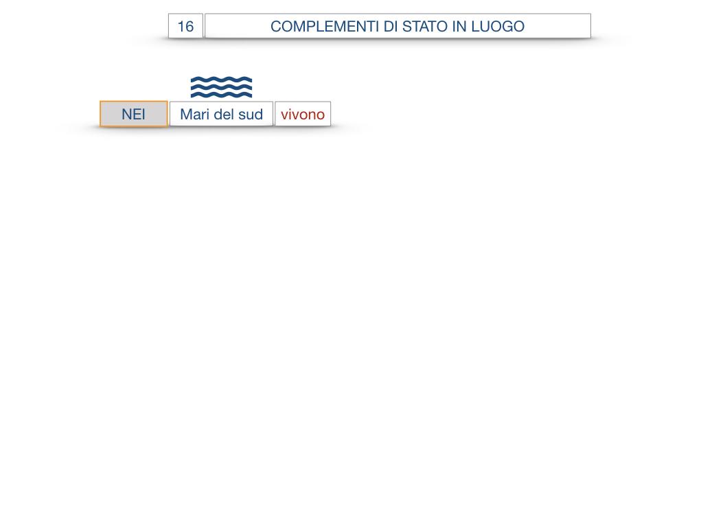 28. COMPLEMENTI DI LUOGO COMPLEMENTO DI STATO IN LUOGO_SIMULAZIONE.061