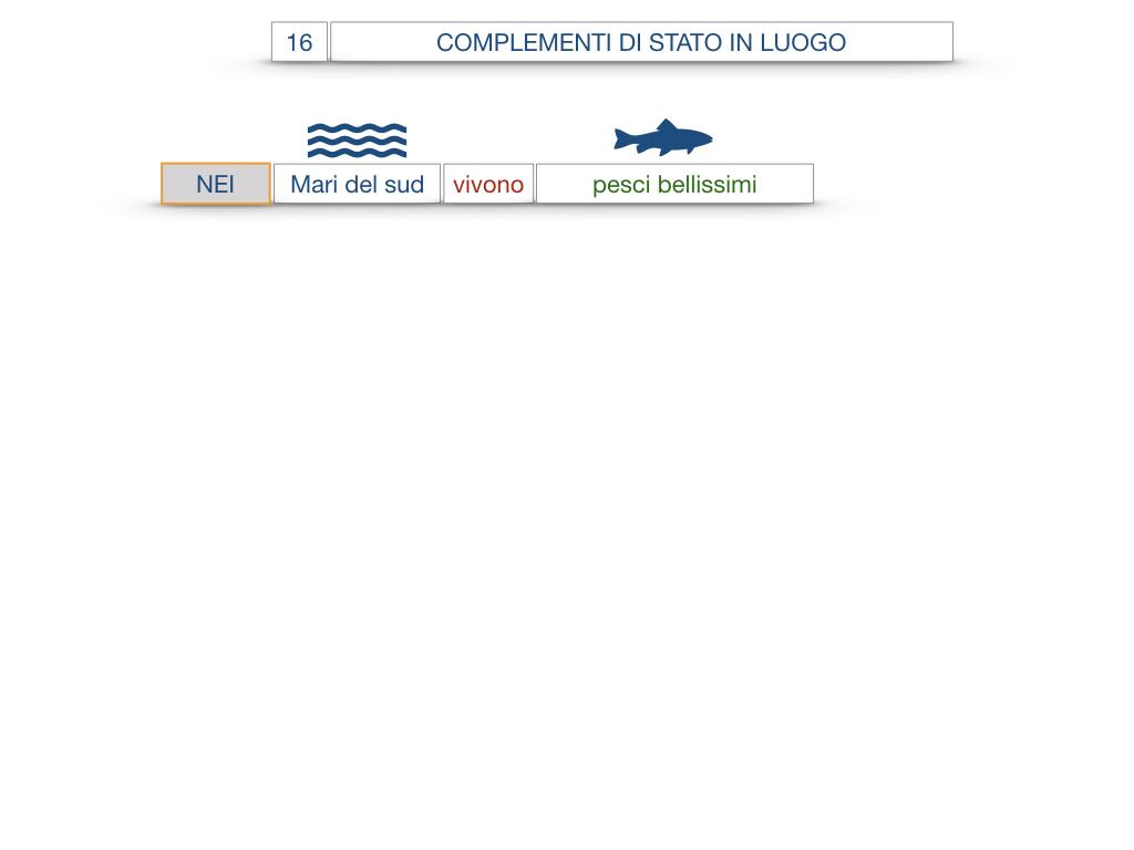 28. COMPLEMENTI DI LUOGO COMPLEMENTO DI STATO IN LUOGO_SIMULAZIONE.062