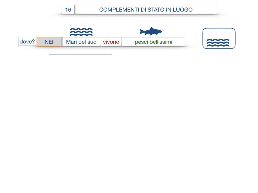 28. COMPLEMENTI DI LUOGO COMPLEMENTO DI STATO IN LUOGO_SIMULAZIONE.064