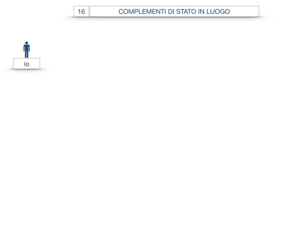 28. COMPLEMENTI DI LUOGO COMPLEMENTO DI STATO IN LUOGO_SIMULAZIONE.082