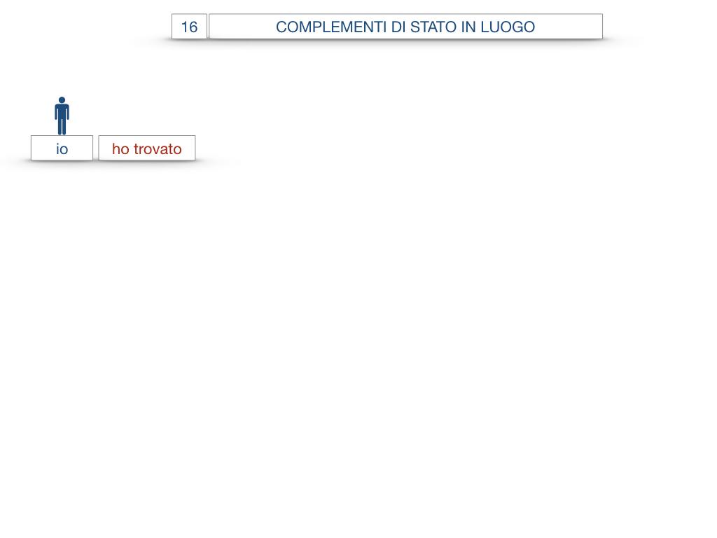 28. COMPLEMENTI DI LUOGO COMPLEMENTO DI STATO IN LUOGO_SIMULAZIONE.083