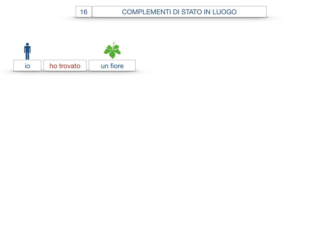 28. COMPLEMENTI DI LUOGO COMPLEMENTO DI STATO IN LUOGO_SIMULAZIONE.084