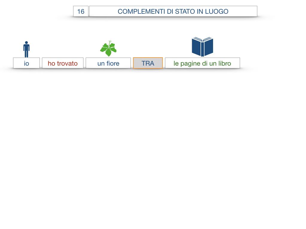 28. COMPLEMENTI DI LUOGO COMPLEMENTO DI STATO IN LUOGO_SIMULAZIONE.085