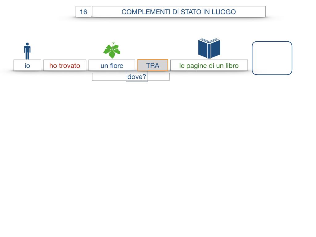 28. COMPLEMENTI DI LUOGO COMPLEMENTO DI STATO IN LUOGO_SIMULAZIONE.087