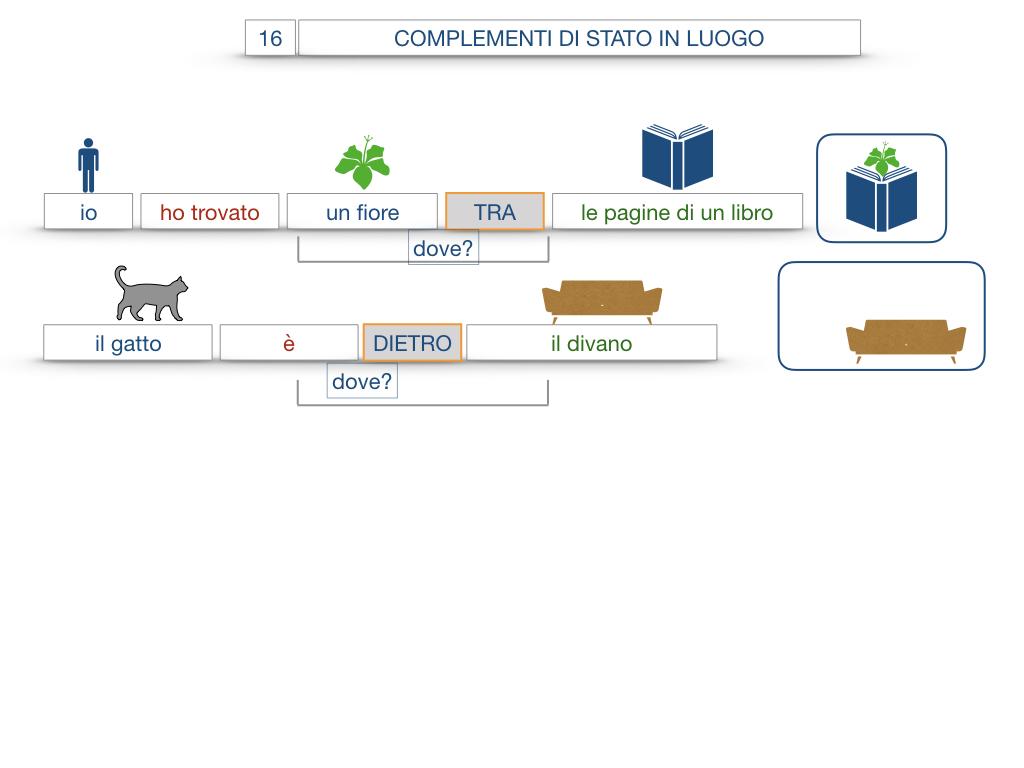28. COMPLEMENTI DI LUOGO COMPLEMENTO DI STATO IN LUOGO_SIMULAZIONE.094