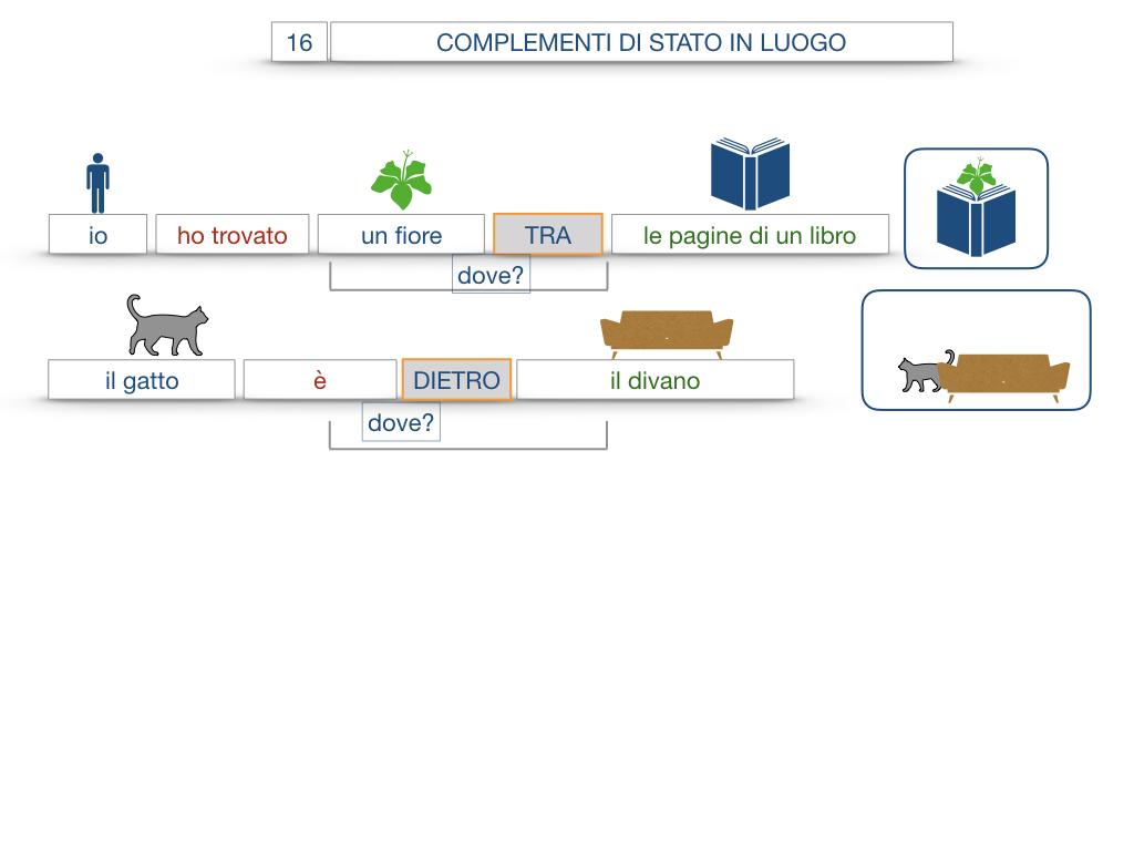 28. COMPLEMENTI DI LUOGO COMPLEMENTO DI STATO IN LUOGO_SIMULAZIONE.095