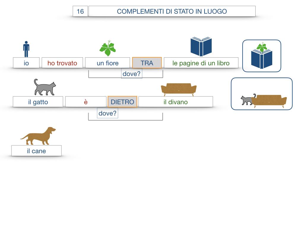 28. COMPLEMENTI DI LUOGO COMPLEMENTO DI STATO IN LUOGO_SIMULAZIONE.096