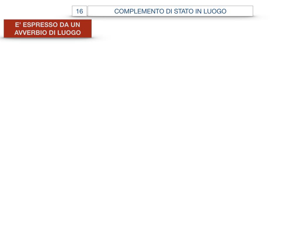 28. COMPLEMENTI DI LUOGO COMPLEMENTO DI STATO IN LUOGO_SIMULAZIONE.103