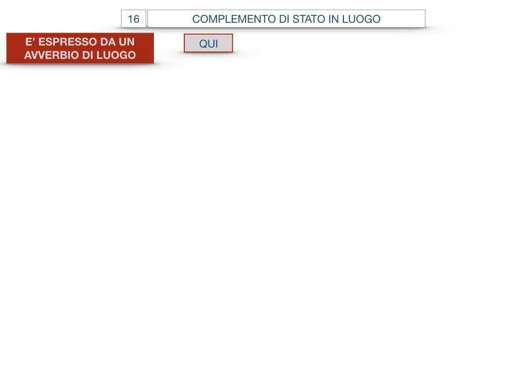 28. COMPLEMENTI DI LUOGO COMPLEMENTO DI STATO IN LUOGO_SIMULAZIONE.104
