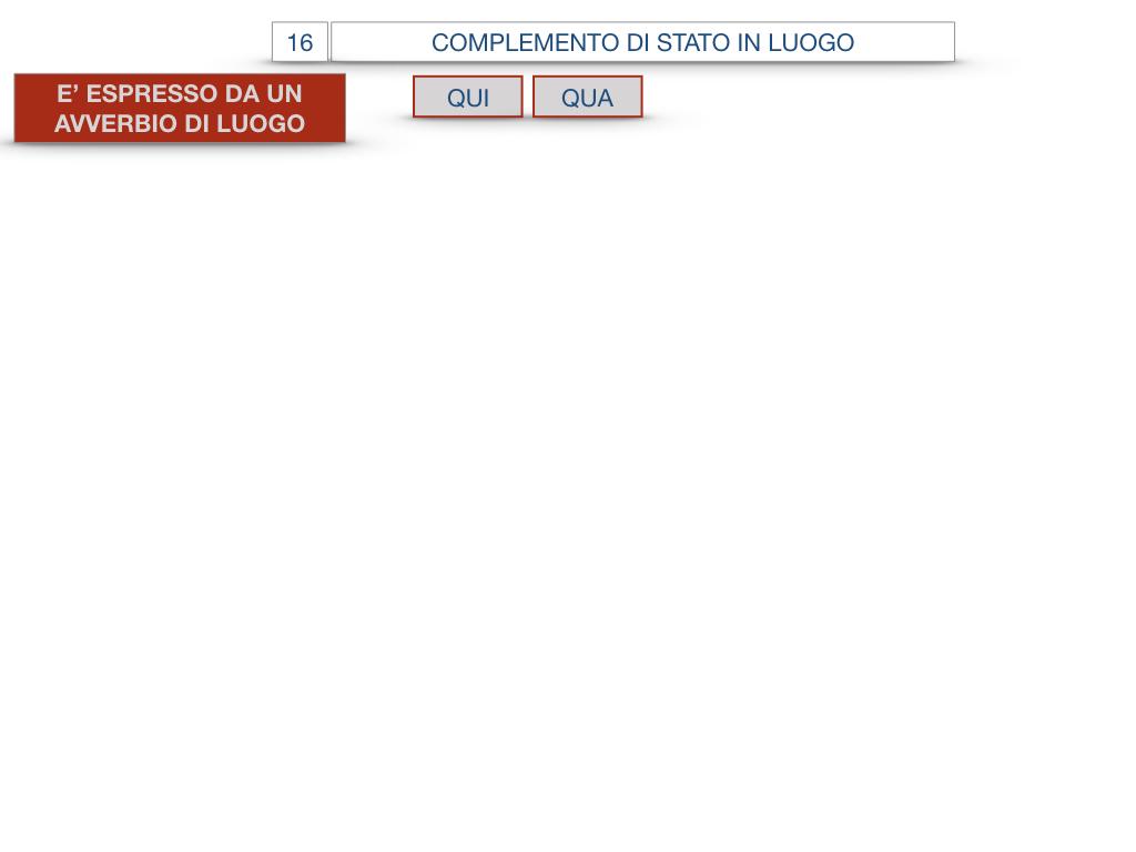 28. COMPLEMENTI DI LUOGO COMPLEMENTO DI STATO IN LUOGO_SIMULAZIONE.105