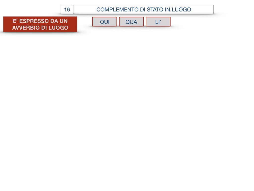 28. COMPLEMENTI DI LUOGO COMPLEMENTO DI STATO IN LUOGO_SIMULAZIONE.106