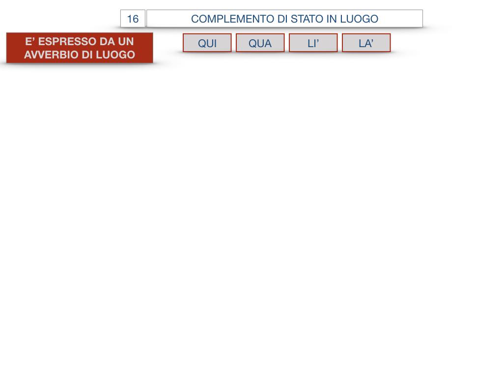 28. COMPLEMENTI DI LUOGO COMPLEMENTO DI STATO IN LUOGO_SIMULAZIONE.107