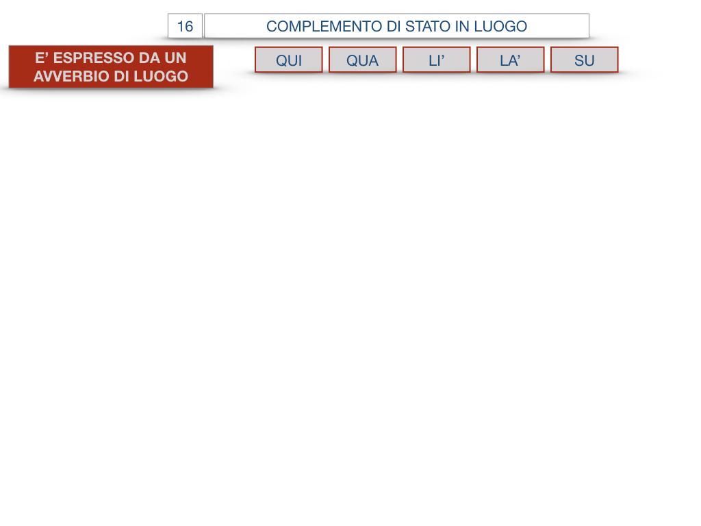 28. COMPLEMENTI DI LUOGO COMPLEMENTO DI STATO IN LUOGO_SIMULAZIONE.108
