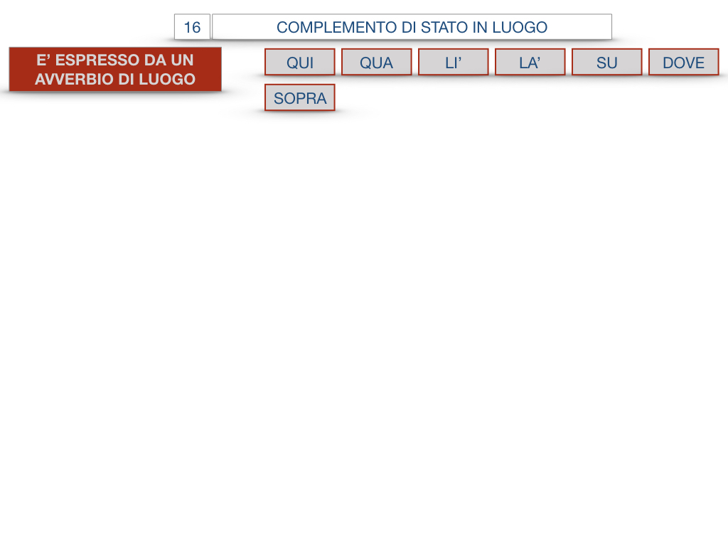 28. COMPLEMENTI DI LUOGO COMPLEMENTO DI STATO IN LUOGO_SIMULAZIONE.110