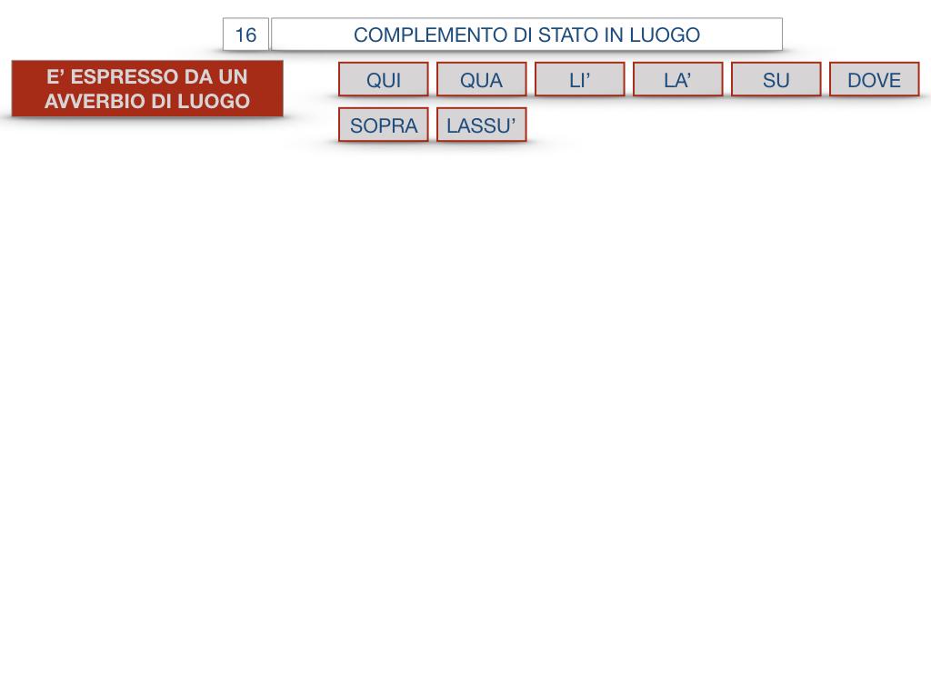 28. COMPLEMENTI DI LUOGO COMPLEMENTO DI STATO IN LUOGO_SIMULAZIONE.111