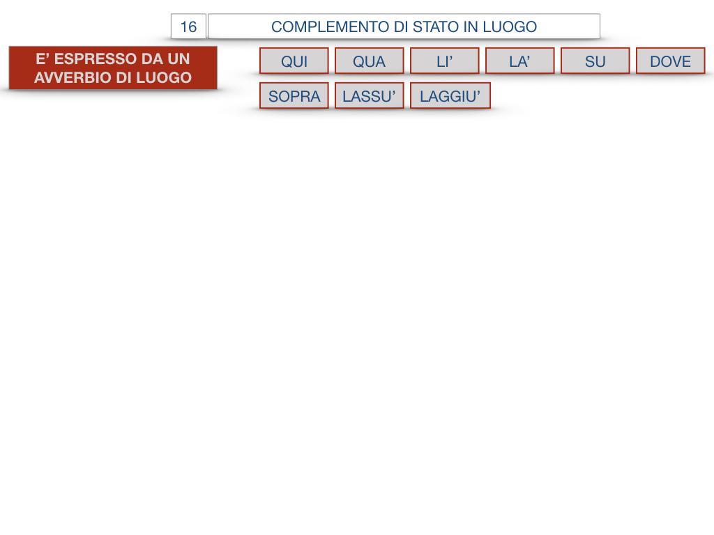28. COMPLEMENTI DI LUOGO COMPLEMENTO DI STATO IN LUOGO_SIMULAZIONE.112