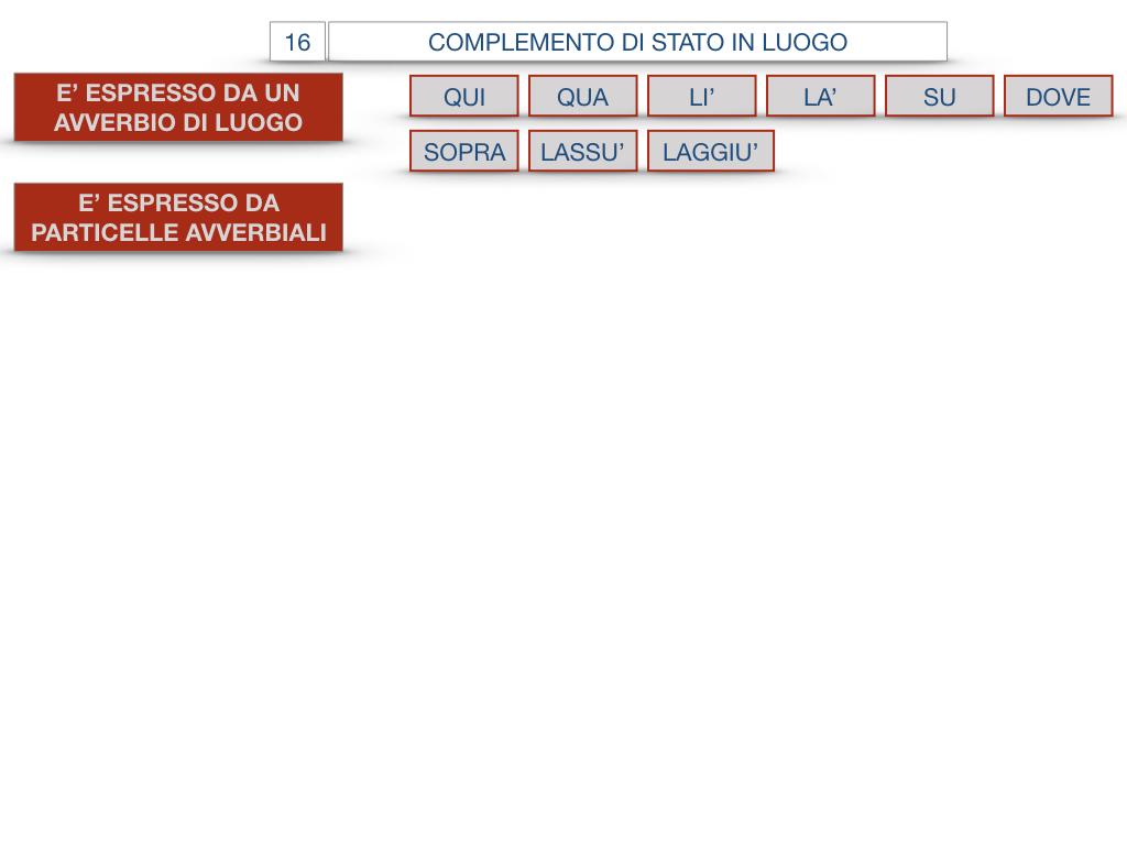 28. COMPLEMENTI DI LUOGO COMPLEMENTO DI STATO IN LUOGO_SIMULAZIONE.113