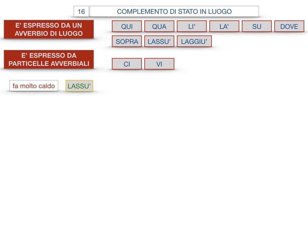 28. COMPLEMENTI DI LUOGO COMPLEMENTO DI STATO IN LUOGO_SIMULAZIONE.117