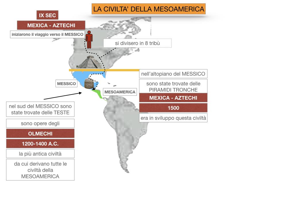 6. ALLA CONQUISTA DEL NUOVO MONDO_SIMULAZIONE.039