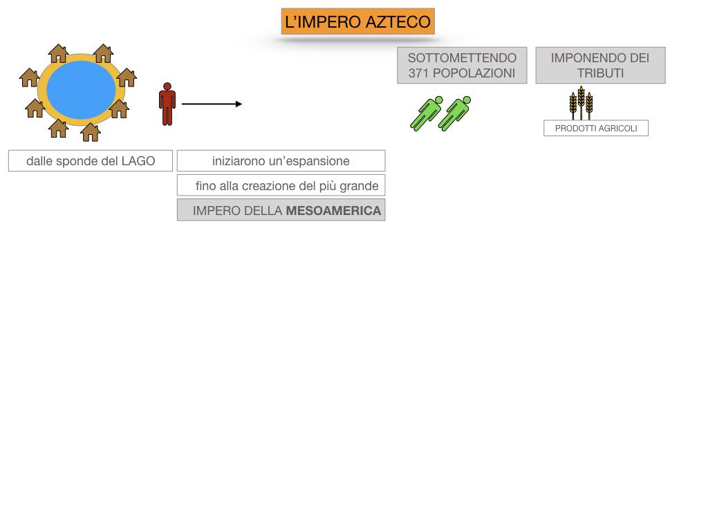 6. ALLA CONQUISTA DEL NUOVO MONDO_SIMULAZIONE.055