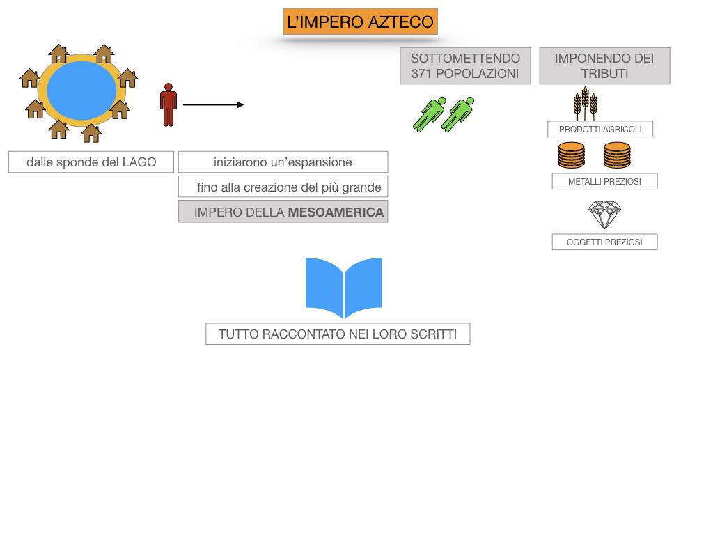 6. ALLA CONQUISTA DEL NUOVO MONDO_SIMULAZIONE.058