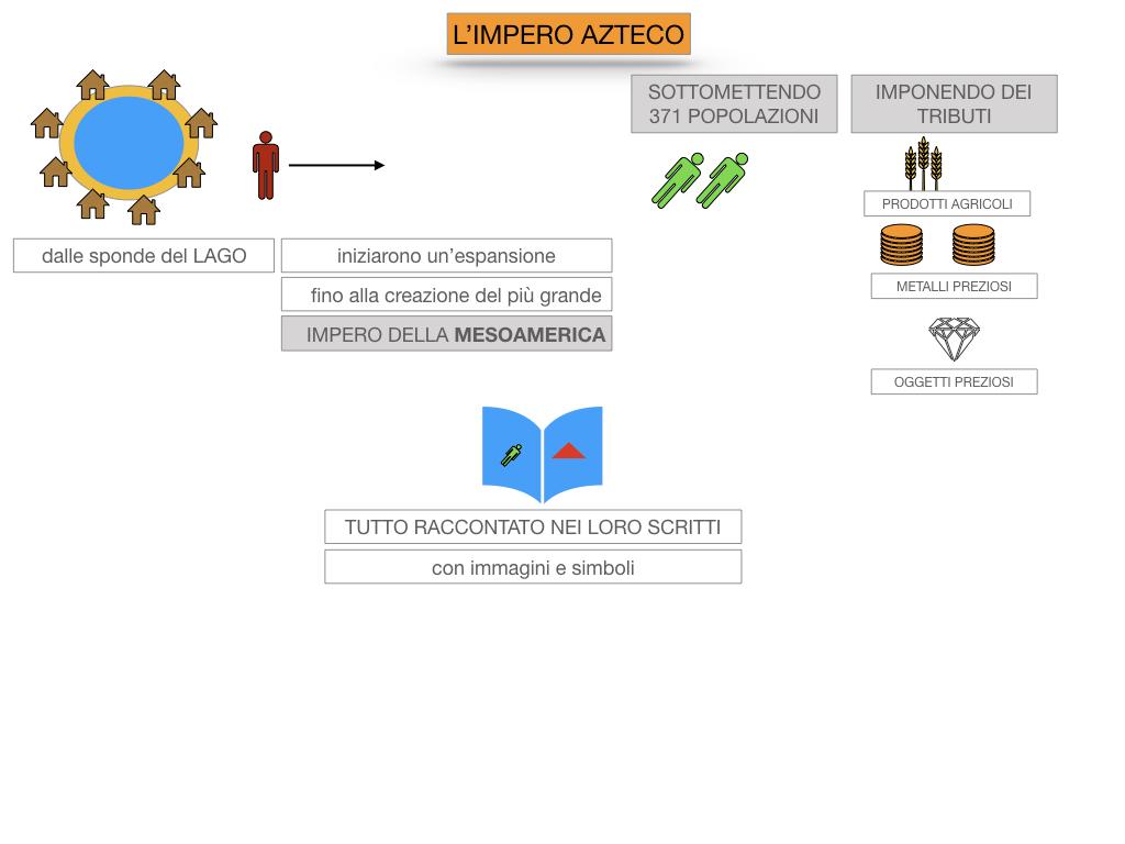 6. ALLA CONQUISTA DEL NUOVO MONDO_SIMULAZIONE.059