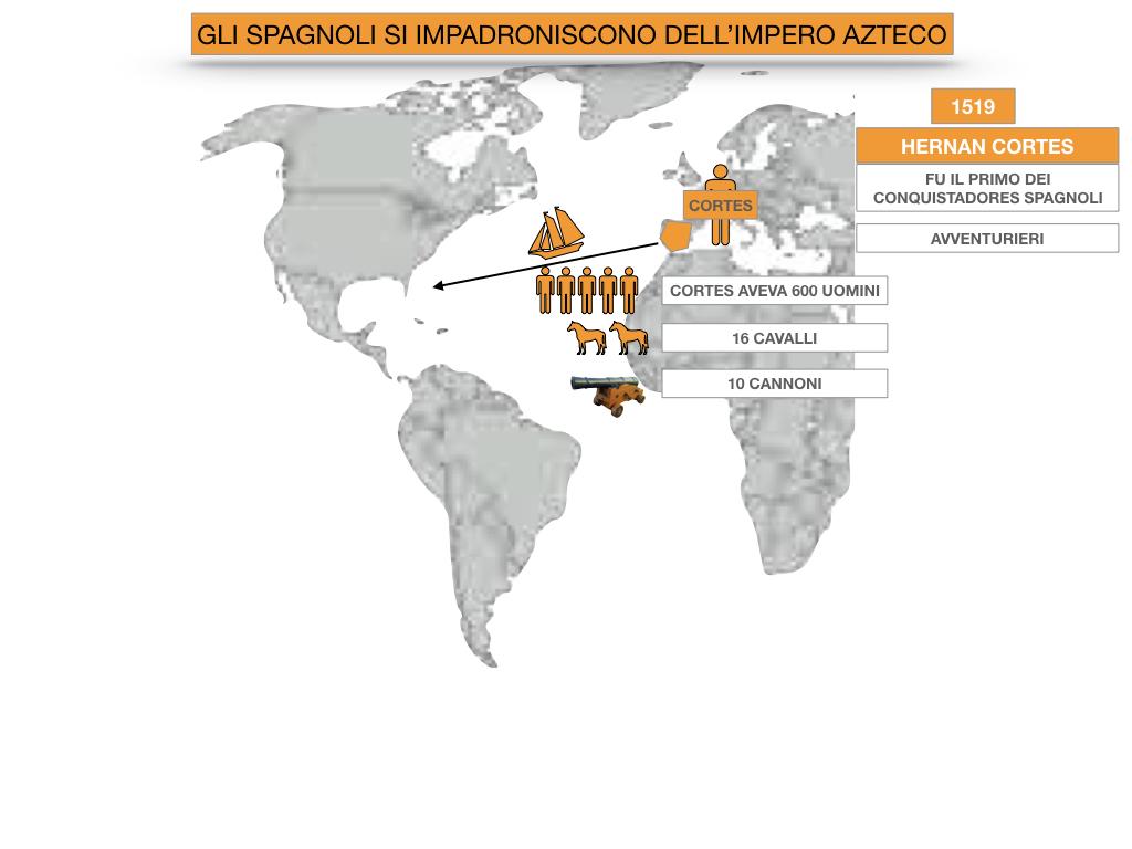 7. ARRIVANO I CONQUISTADORES_SIMULAZIONE.012