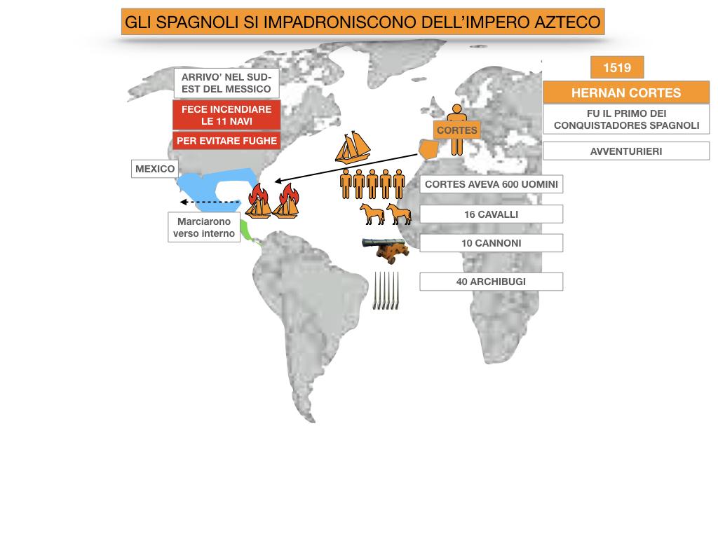 7. ARRIVANO I CONQUISTADORES_SIMULAZIONE.016