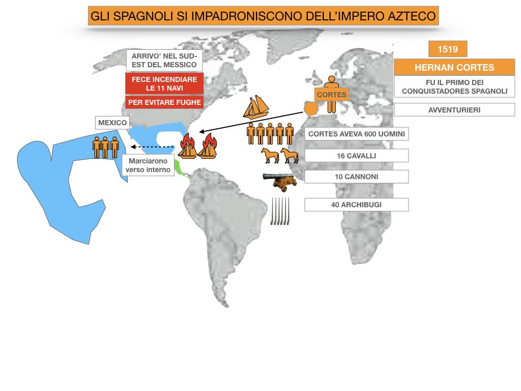 7. ARRIVANO I CONQUISTADORES_SIMULAZIONE.017