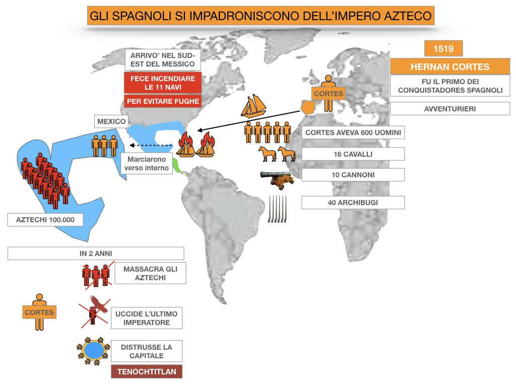 7. ARRIVANO I CONQUISTADORES_SIMULAZIONE.021